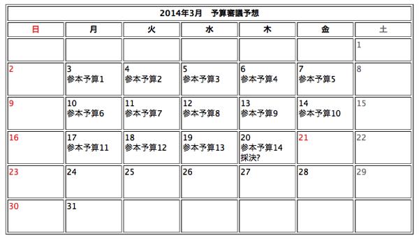 20130303審議予想
