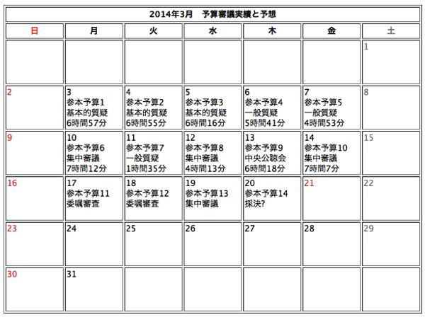 20140316参議院予算審議