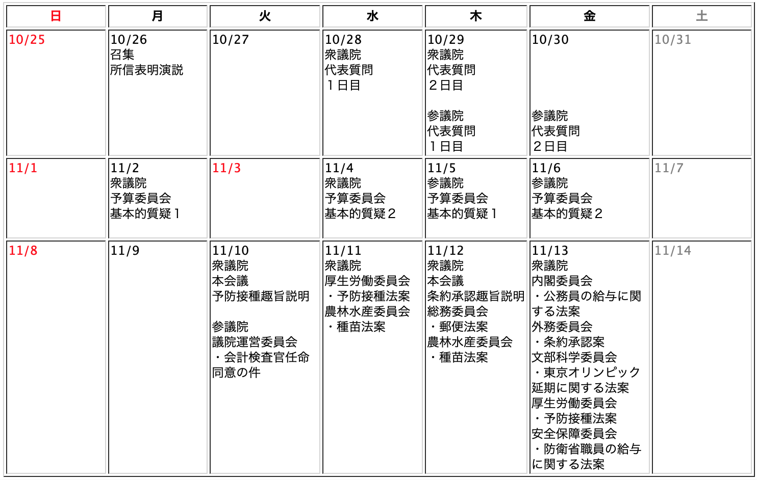 第203回臨時国会のスケジュール実績