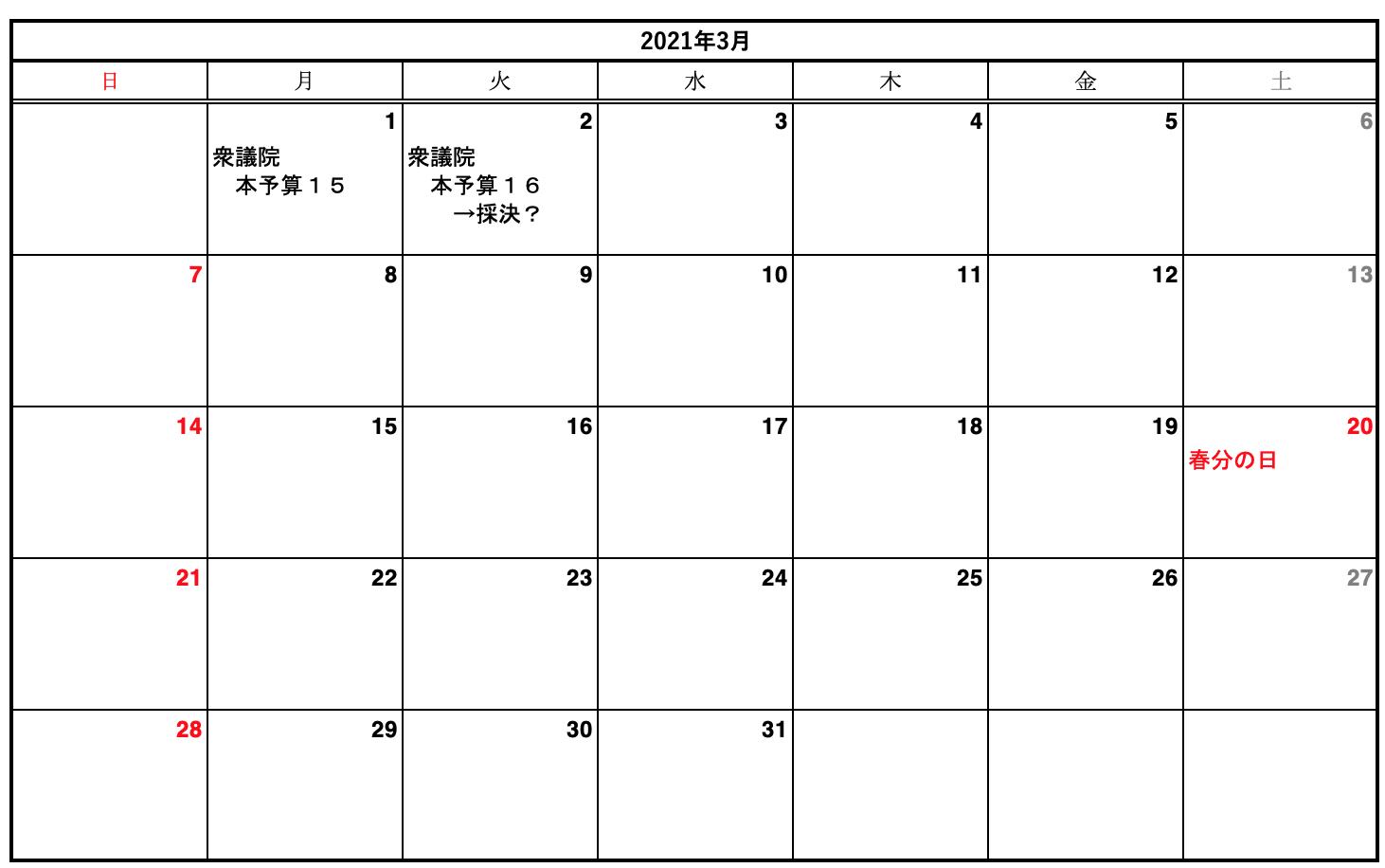 2021通常国会3月予想(予算案衆議院通過まで)